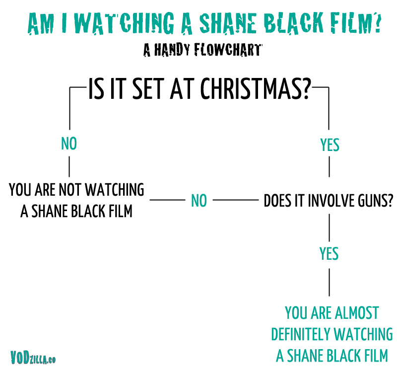 shane black Christmas films
