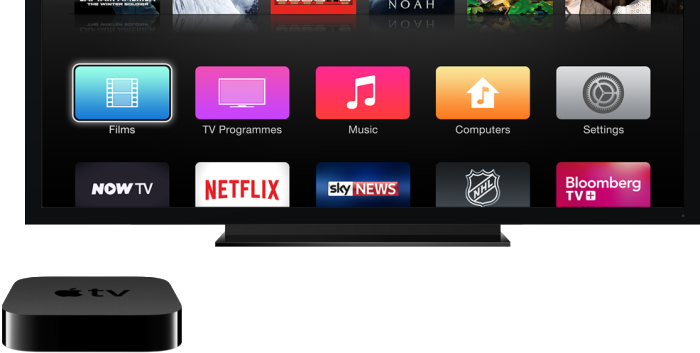 From upgraded box to delayed subscription service, what we know about the new Apple TV